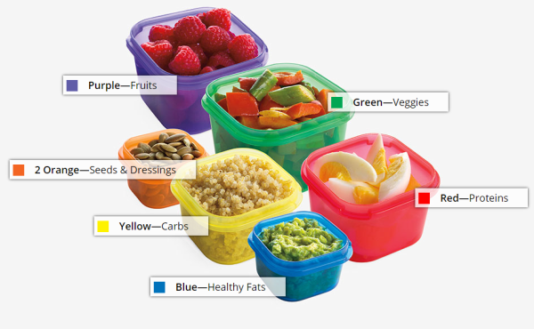 color-coded-containers