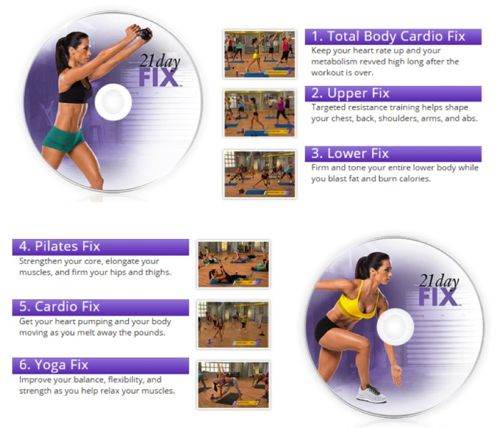 Charlotte S Fitness Dvd Reviews: Total Body Cardio Fix Workout Calories Burned