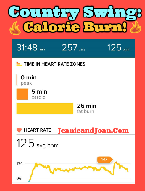 Calories Burned during each Country Heat Workout: Find out here!