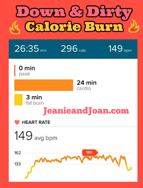 Down and Dirty Calories Burned