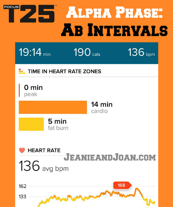 Ab Intervals Workout Calories Burned