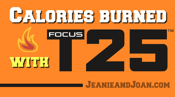 T25 Calories Burned Per Workout in the Alpha, Beta & Gamma Phase