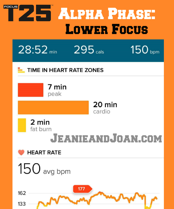 T25 Lower Focus Calorie Burn
