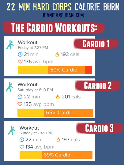 22 min hard corps cardio workouts calorie burn