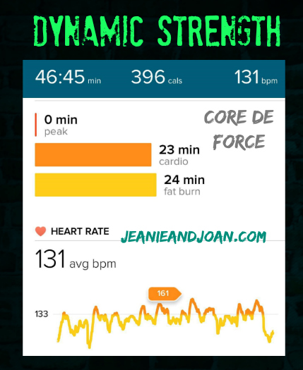 Dynamic-Strength-Fitness-Test