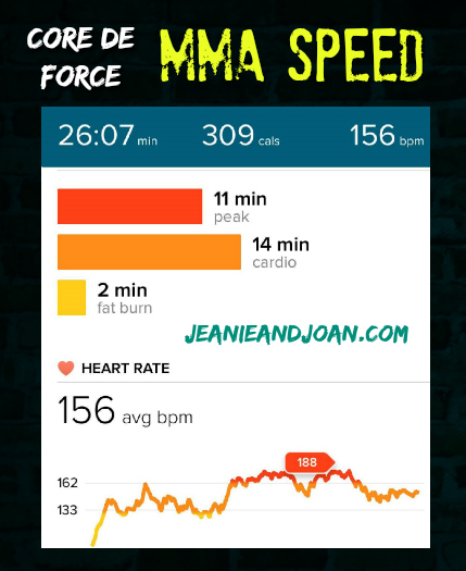 MMA-Speed-Calorie-Burn